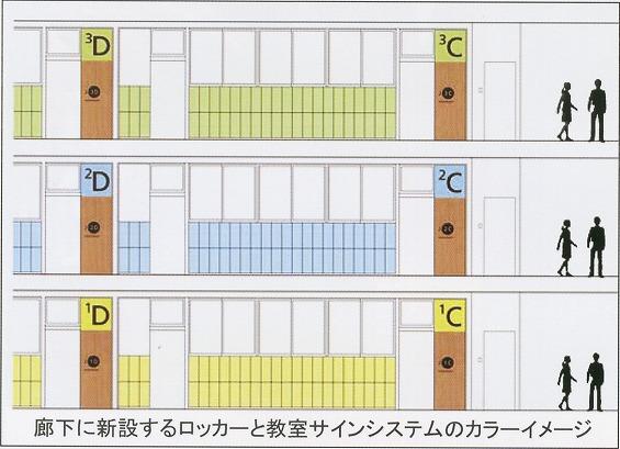 廊下に新設するロッカーと教室サインシステムのカラーイメージです。