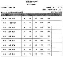 2017年10月7日(土)泰星会ゴルフコンペの報告
